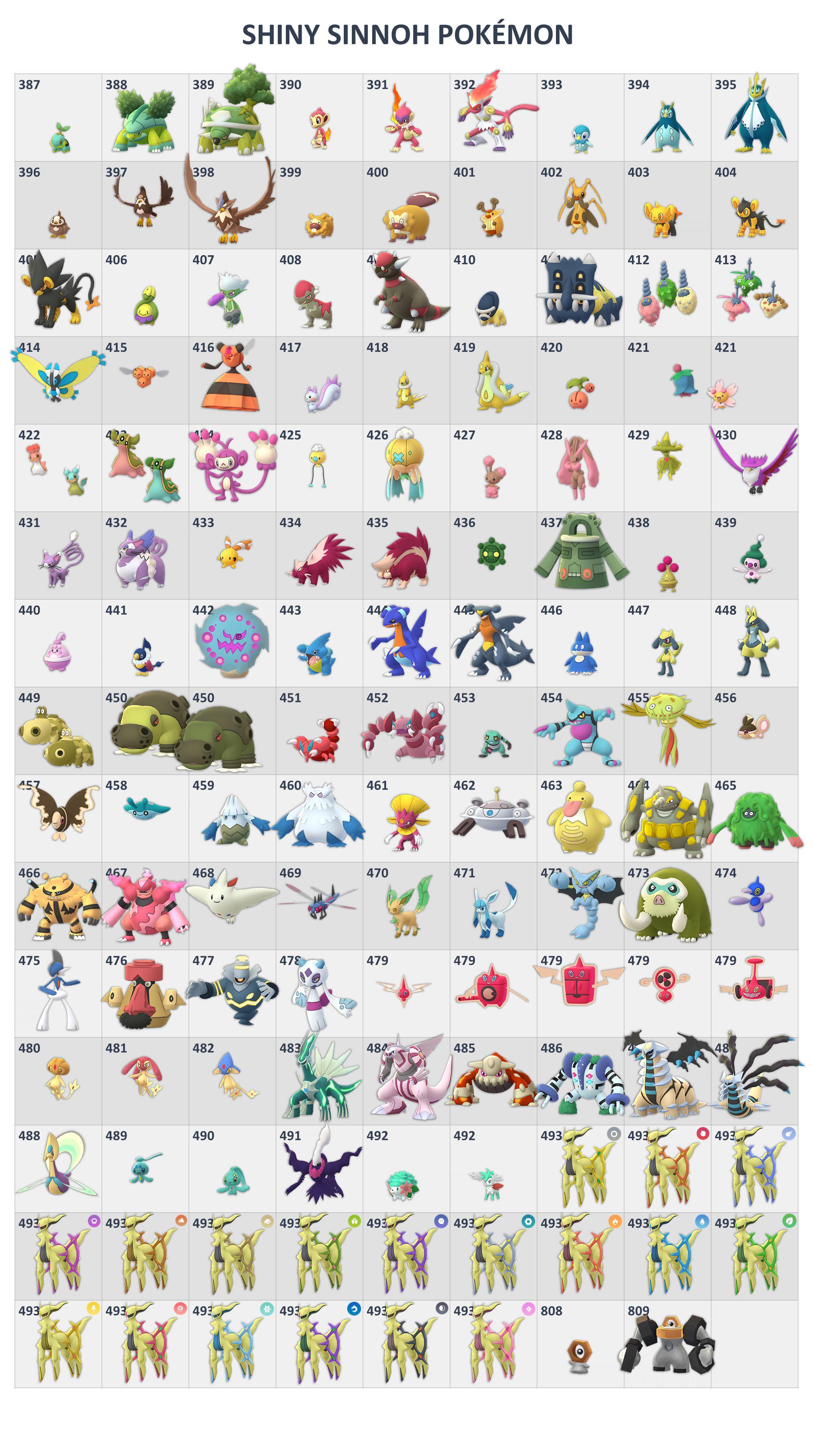 A Look At Shiny Sinnoh Pokemon | Pokemon GO Hub