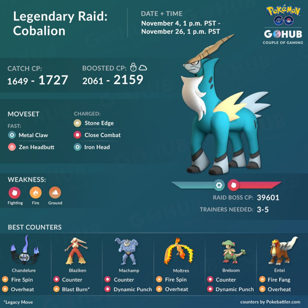 Best Cobalion raid counters are Chandelure, Blaziken, Machamp, Moltres, Breloom and Entei