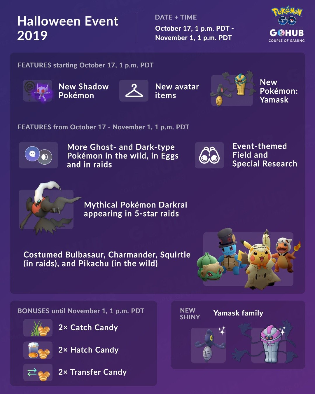 Quest Rewards Halloween Event 2020 Pokémon GO Halloween 2019 | Pokemon GO Hub