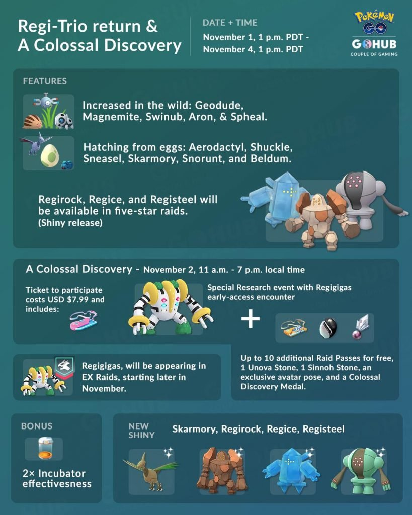 Regirock, Regice, and Registeel reunite in raids! Prepare for a colossal discovery!
