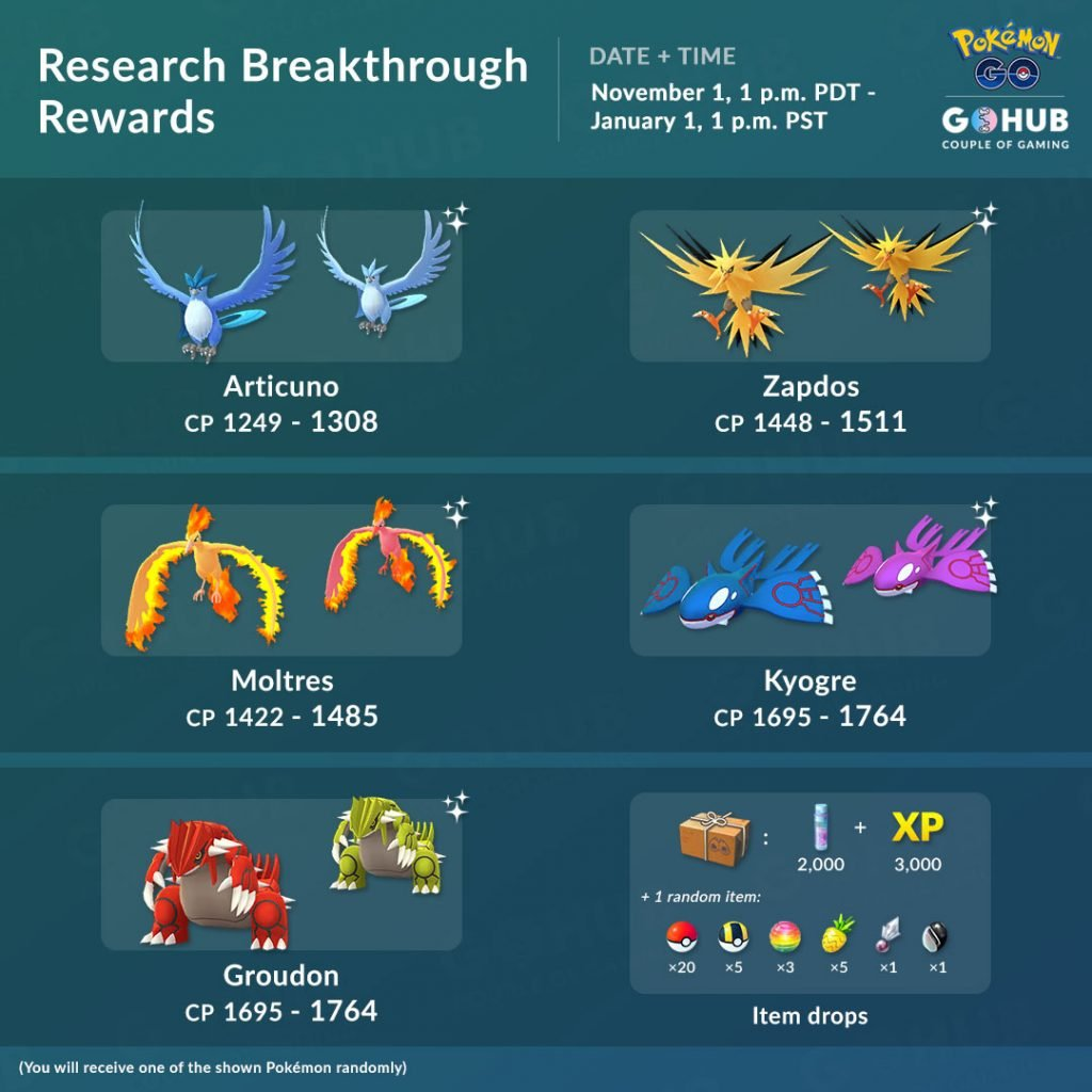 November and December Research Breakthrough feature the Legendary Birds, Kyogre and Groudon