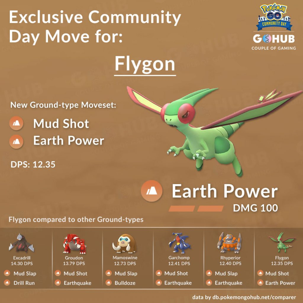 Flygon Earth Power