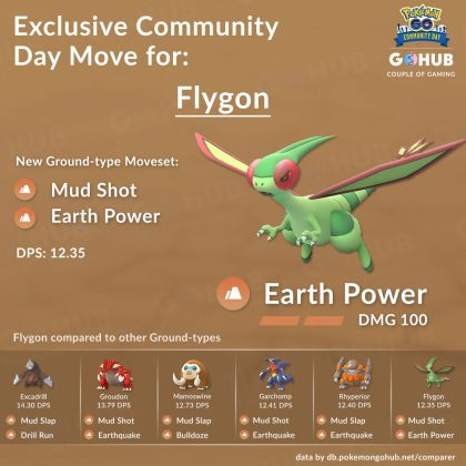 Flygon Earth Power