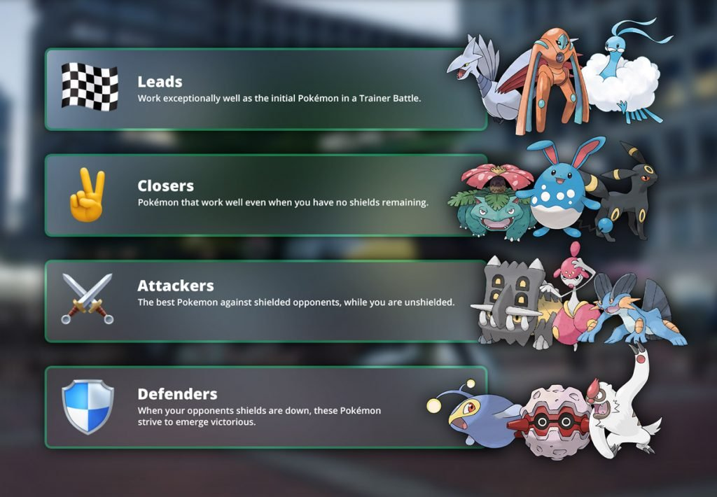Pokemon GO Leads, Closers, Attackers and Defenders