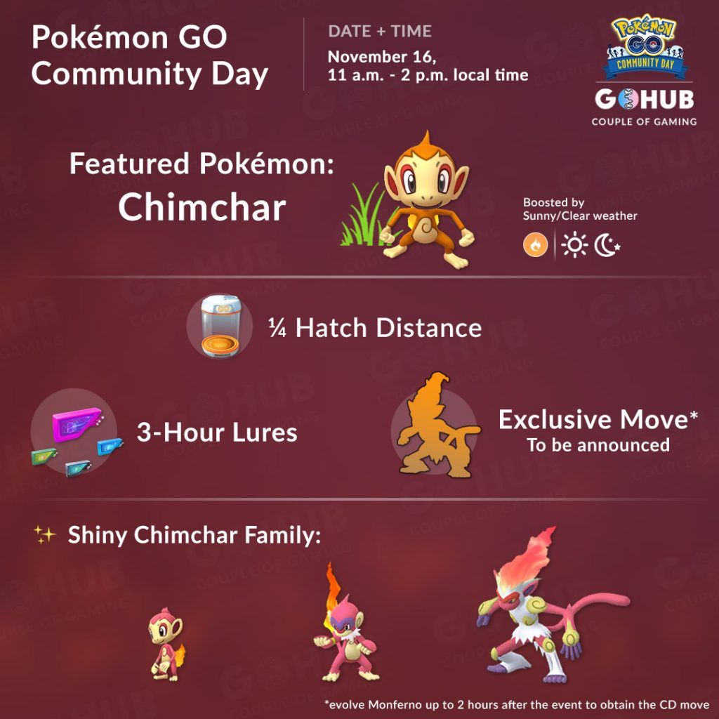 Chimchar Announced as November 2019 Community Day Pokémon