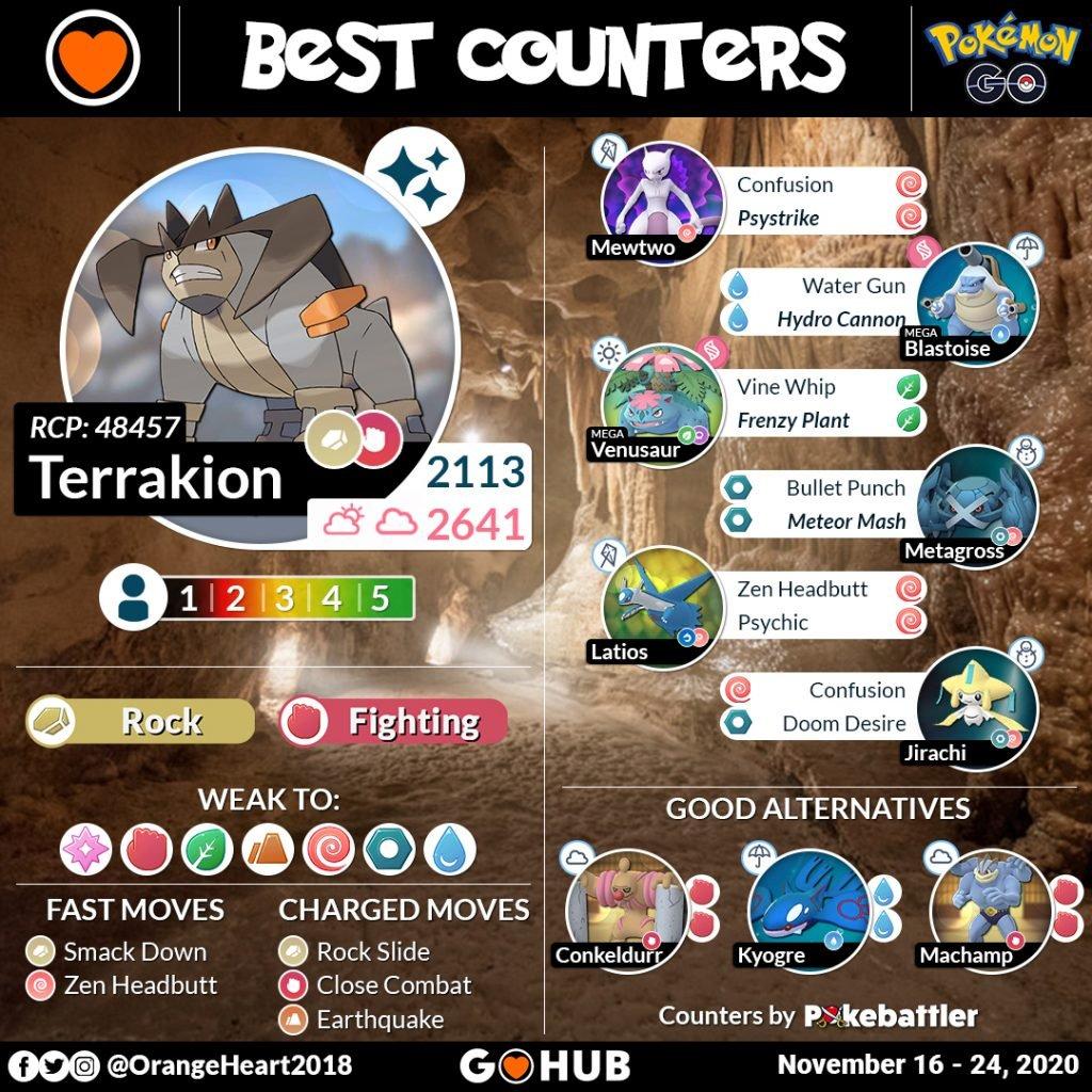 Terrakion Raid Counters Guide