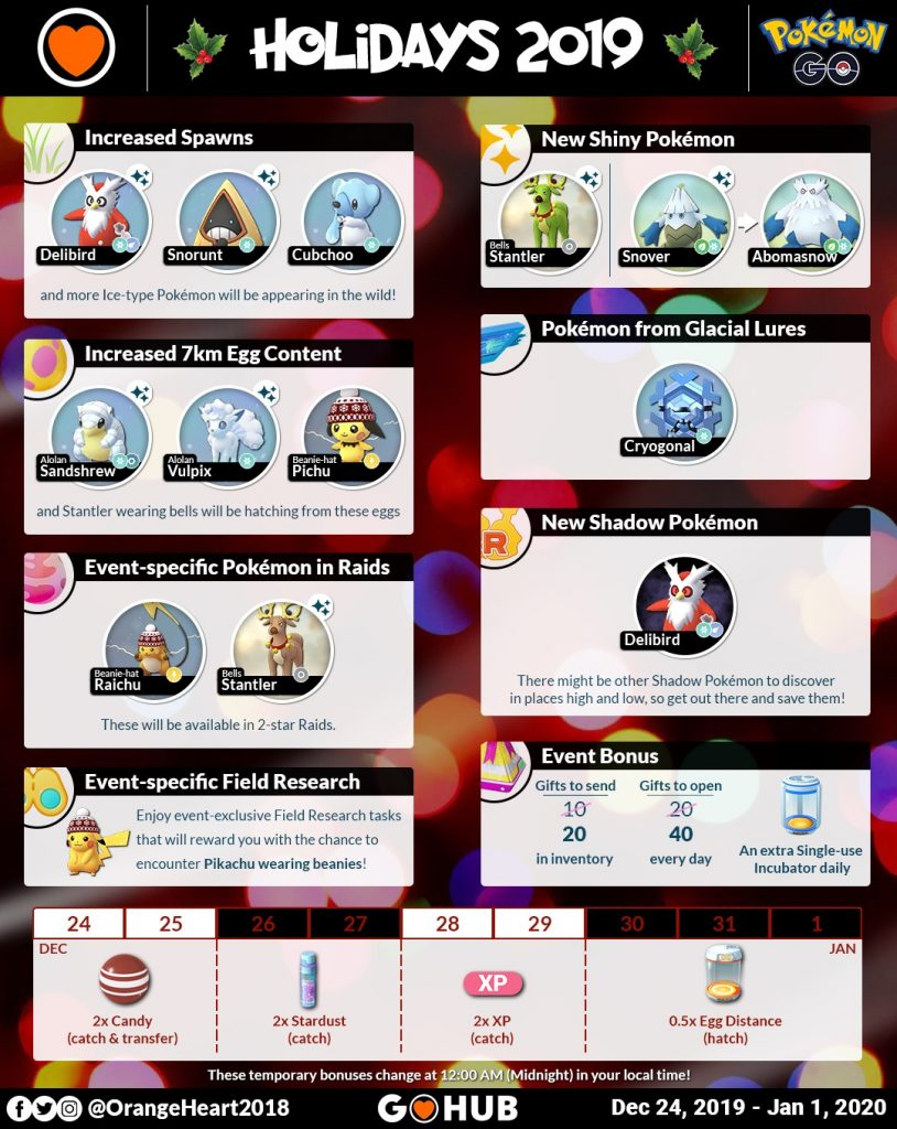 Pokemon GO Holidays 2019 Winter Event Infographic