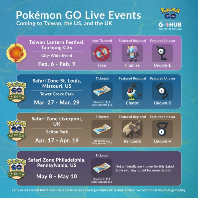 Pokemon GO Live Events 2020