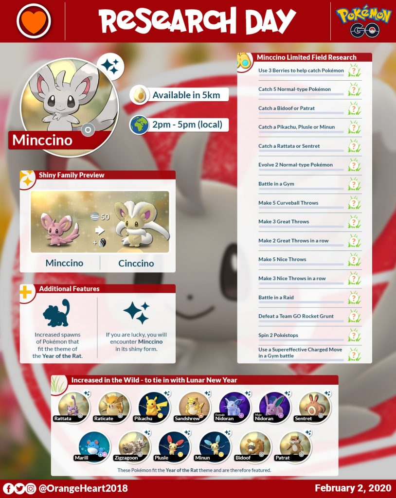 Minccino Limited Research Day quests