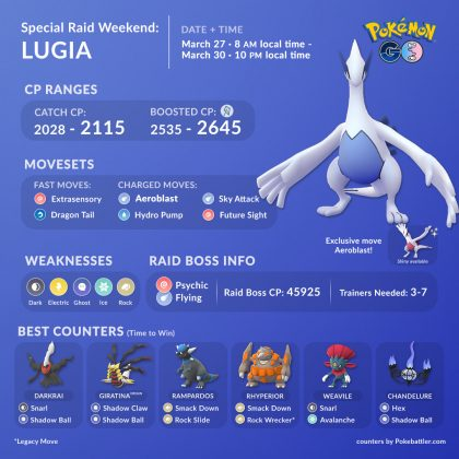 Lugia counters