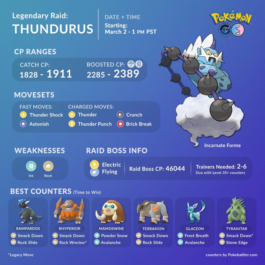 Thundurus Counters