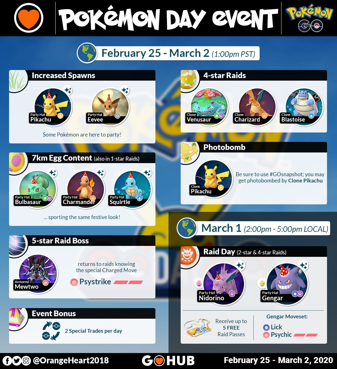 Perfect Halloween Event Pikachu Iv 2020 Pokémon Day Raid Week Guide: Attack of the Clones | Pokemon GO Hub