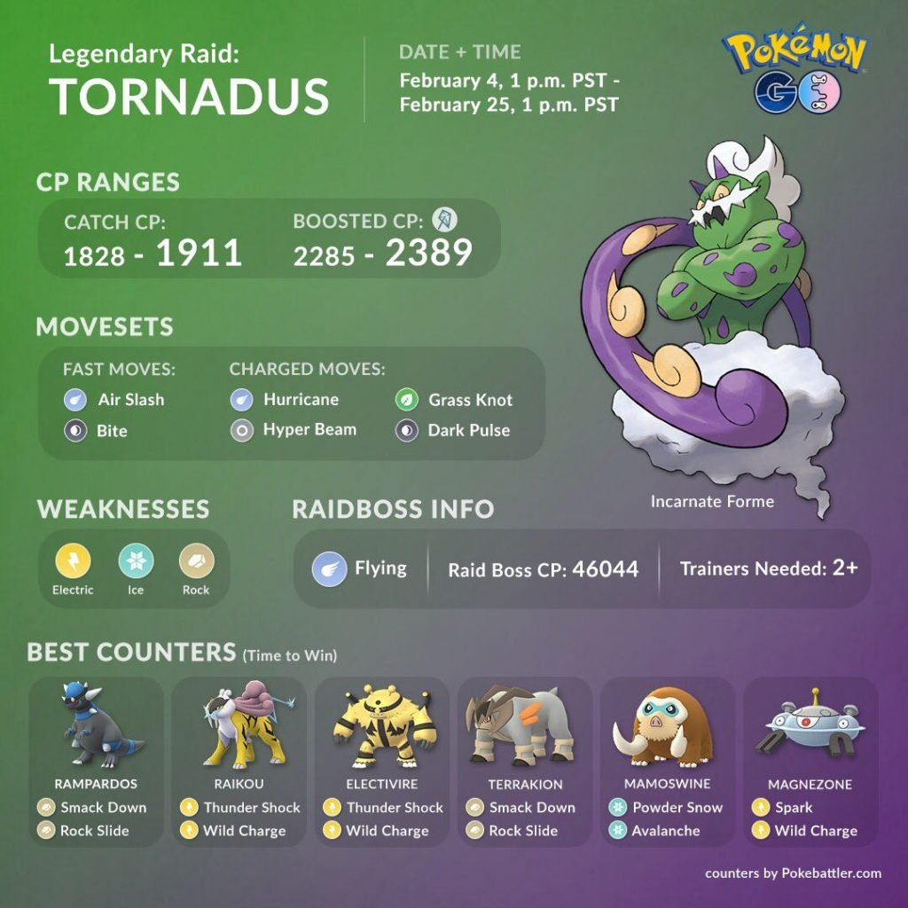 Tornadus Counters