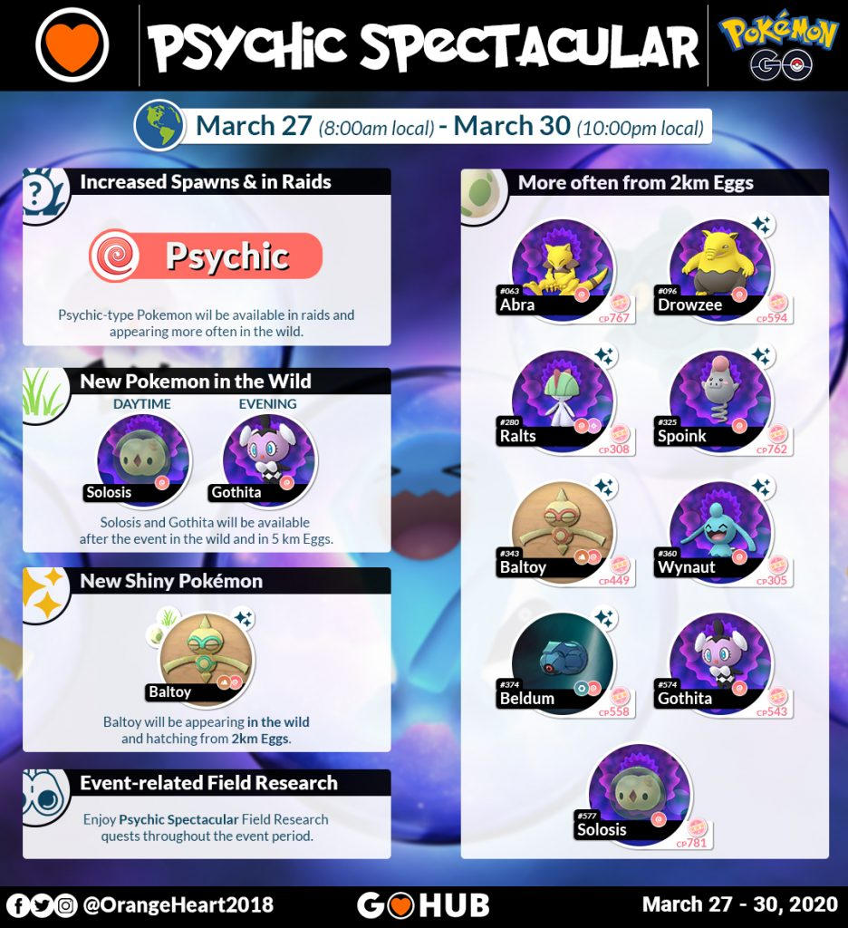 Psychic Spectacular infographic