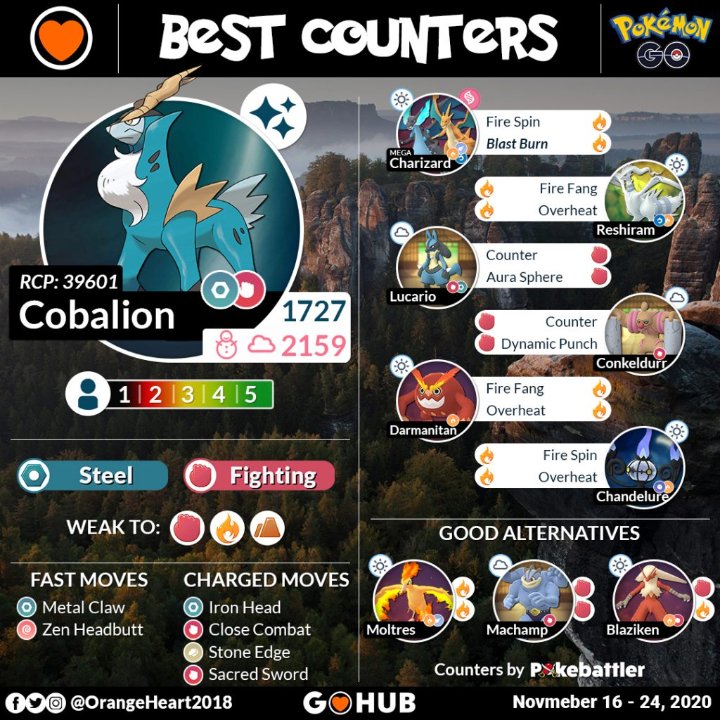 Cobalion Raid Counters Guide
