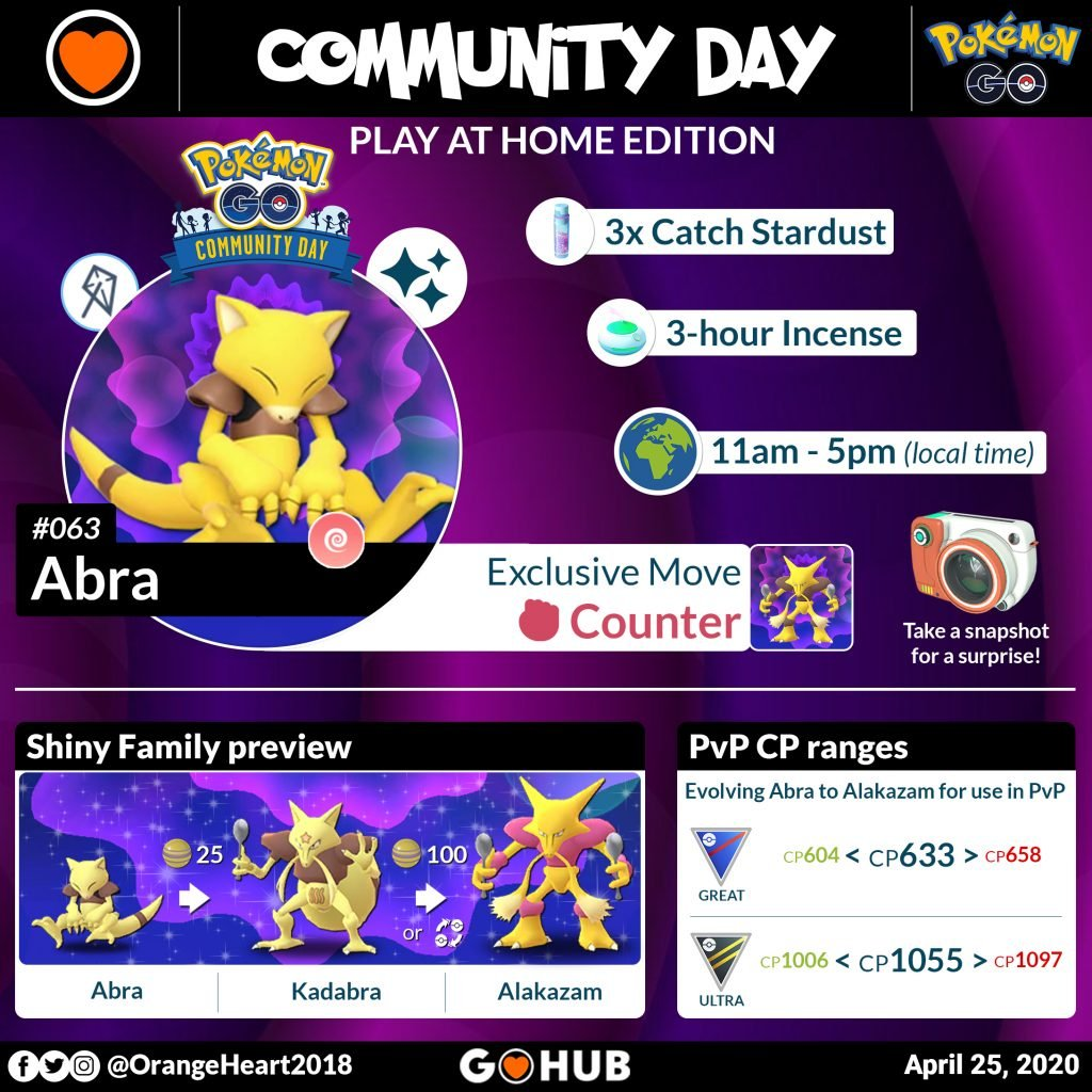 Abra Community Day infographic