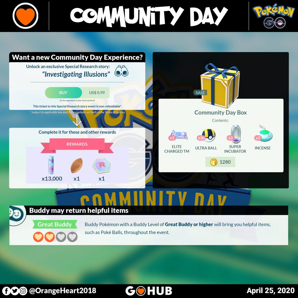 Community Day exclusive Special Research story — Investigating Illusions