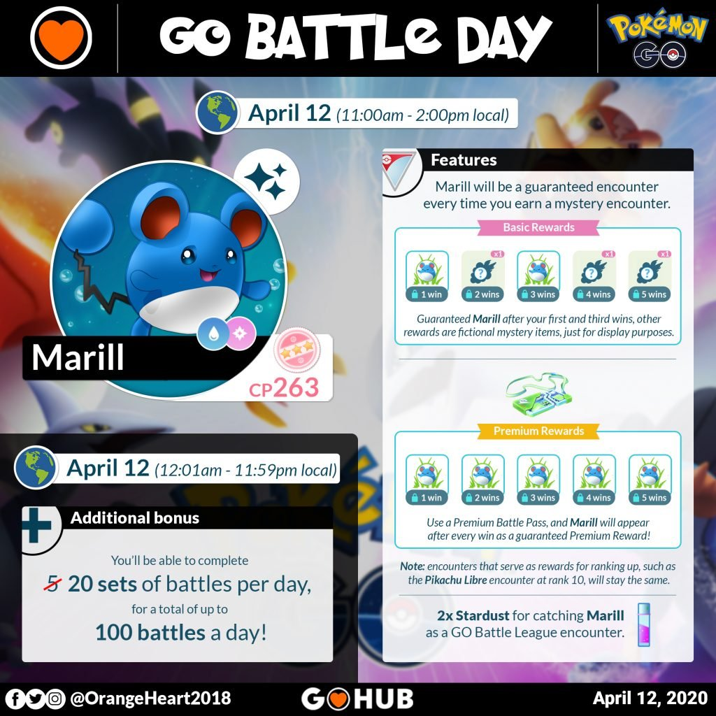 GO Battle Day Marill
