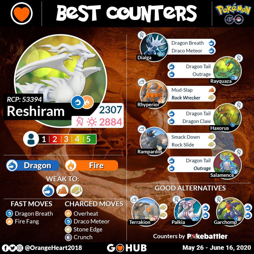 Reshiram best counters