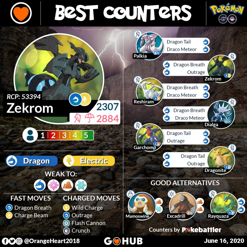Zekrom Joins Pokémon GO Raids on June 16, 2020 | Pokemon ...