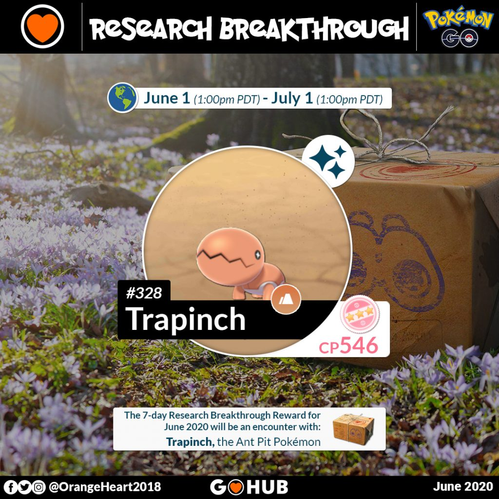 Research Breakthrough: Trapinch