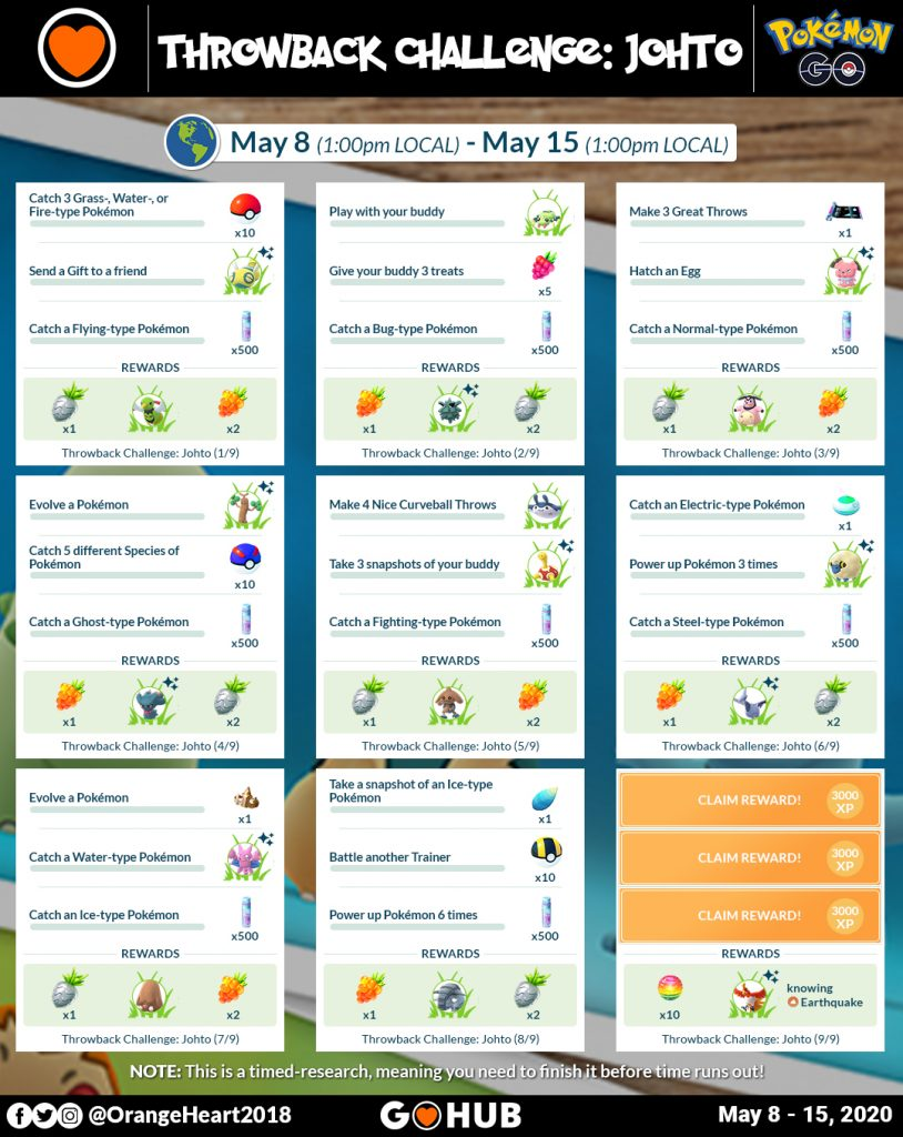 Johto Throwback Special Research Tasks and Rewards