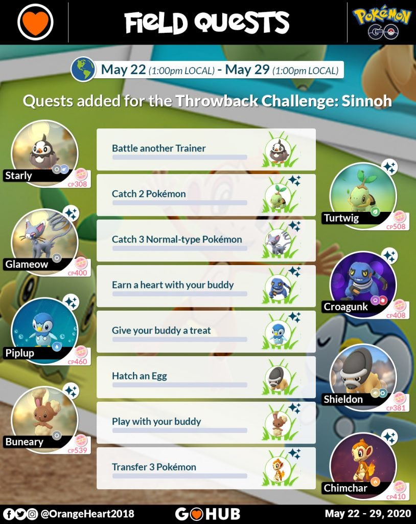 Sinnoh Challenge Themed Field Research tasks