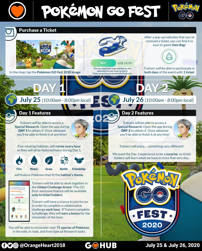 Pokémon GO Fest 2020 Event Guide