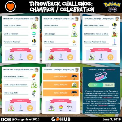 Throwback Challenge Champion / Celebration Special Research