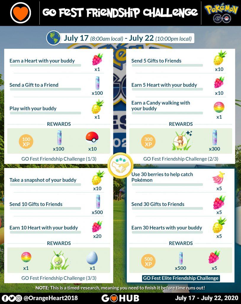 GO Fest Friendship Challenge timed research tasks