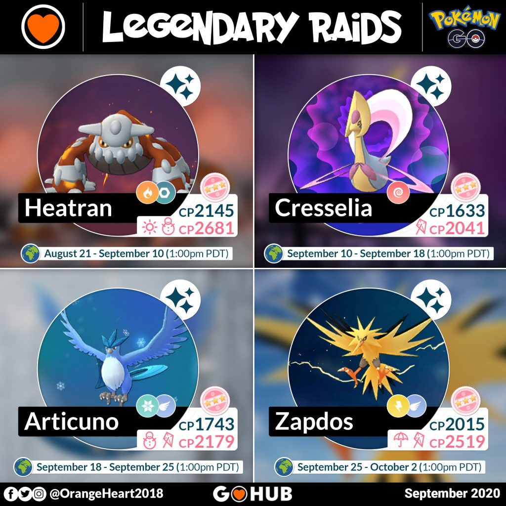 Legendary Raids in September