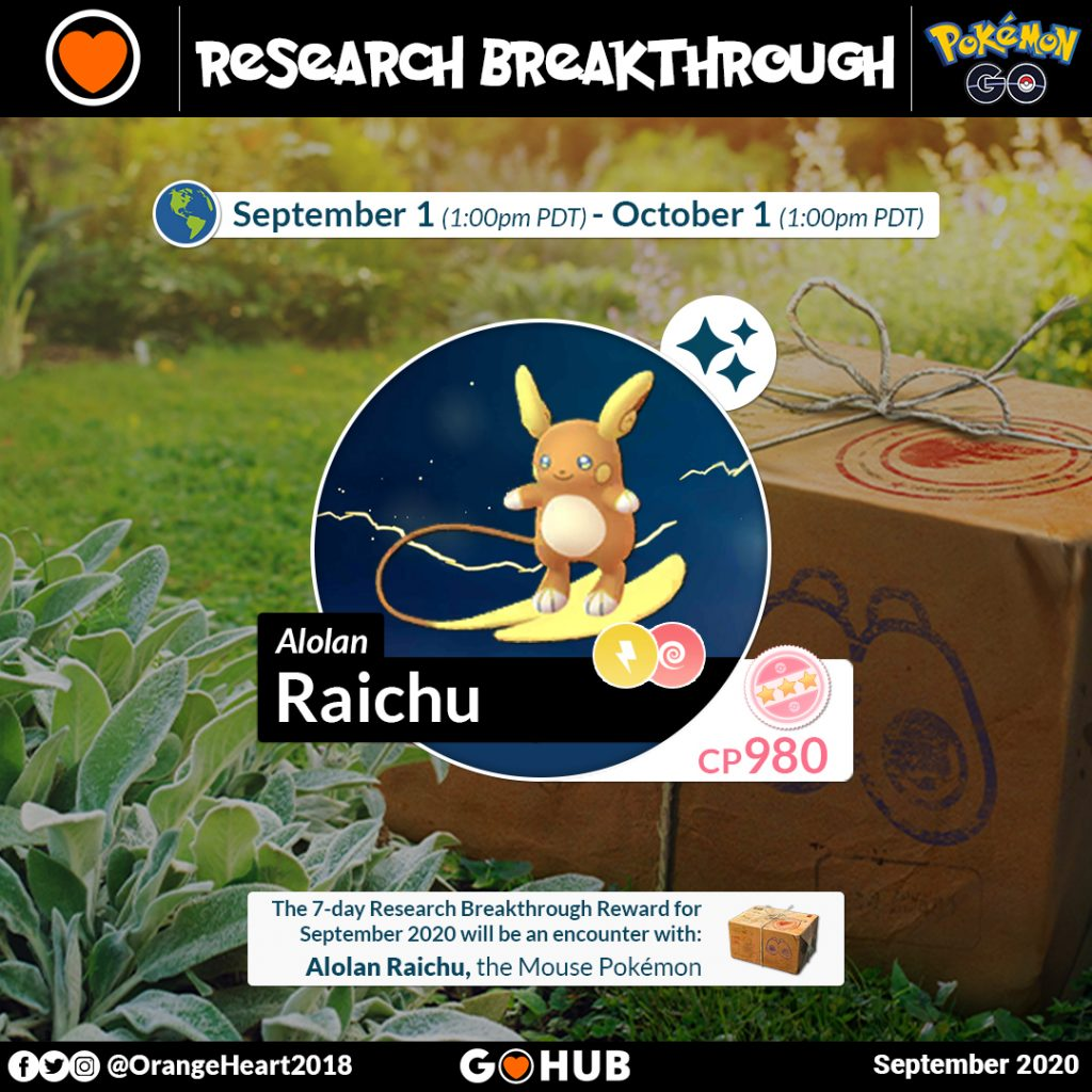 Alolan Raichu Research Breakthrough