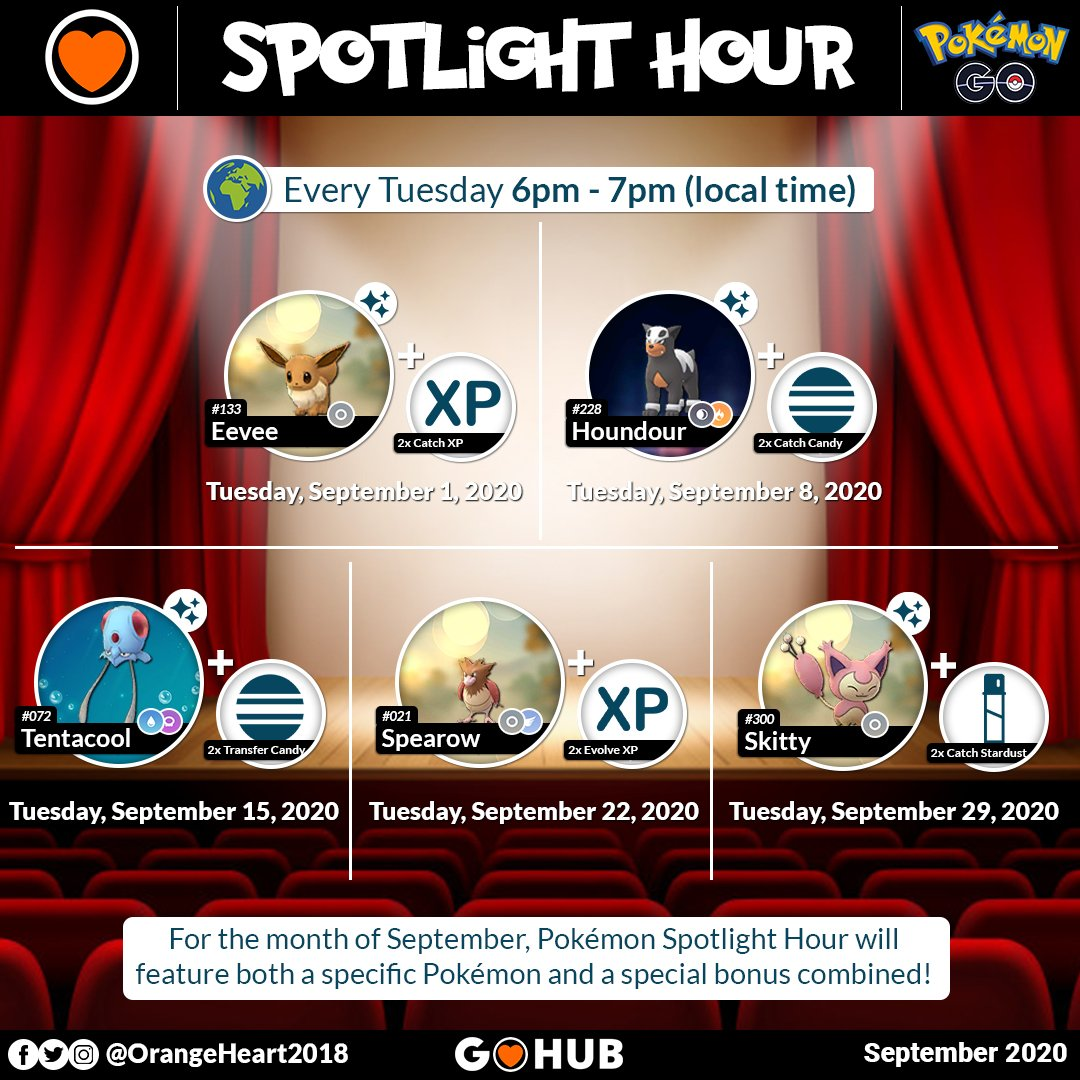 Pokémon Go events and more for September 2020