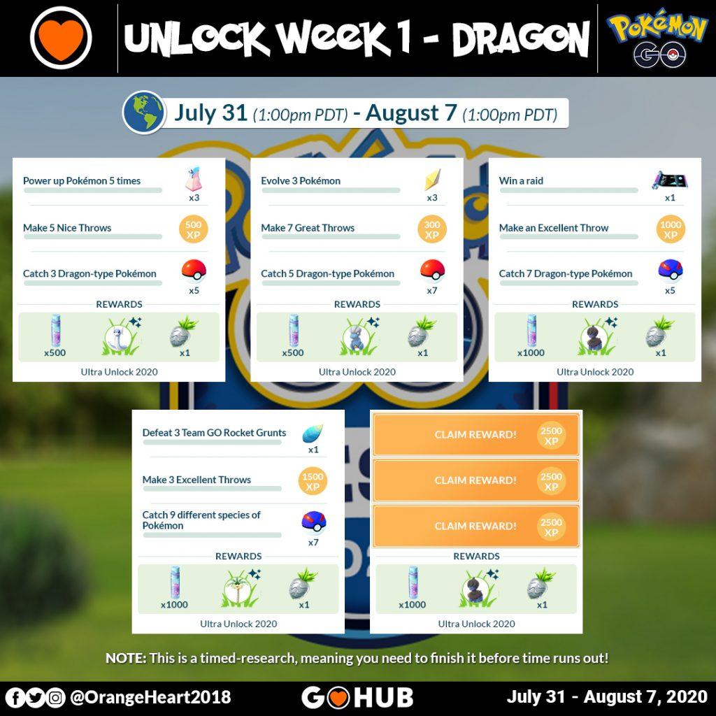 Dragon Week Research Tasks and Rewards