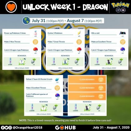 Dragon Week Research Tasks and Rewards