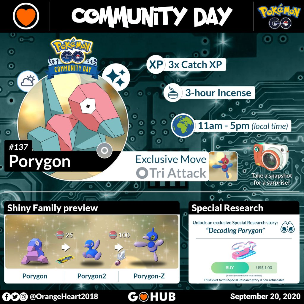 Porygon Community Day Infographic