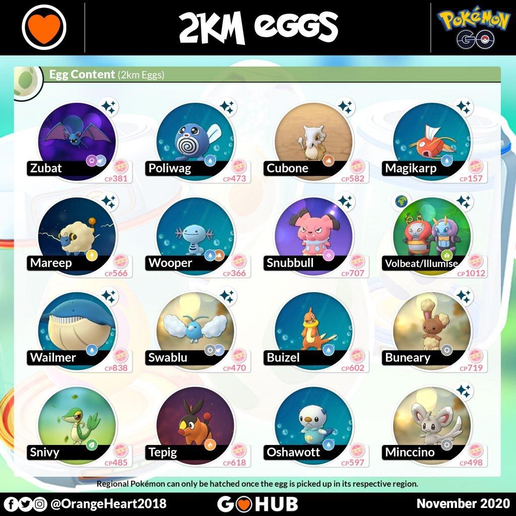 Ovos Pokémon GO 2 KM