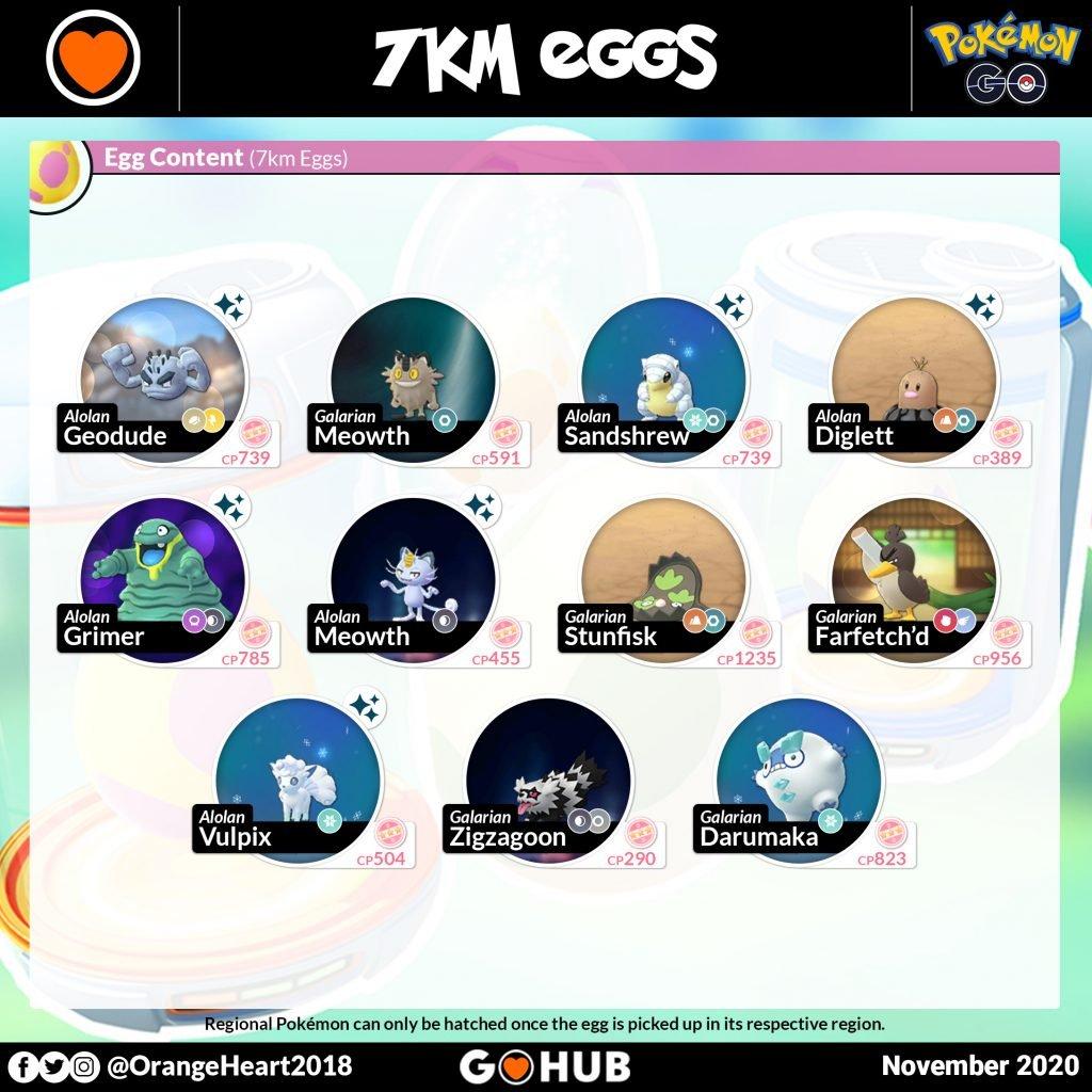 Pokémon GO 7 KM Eggs (outubro de 2020)