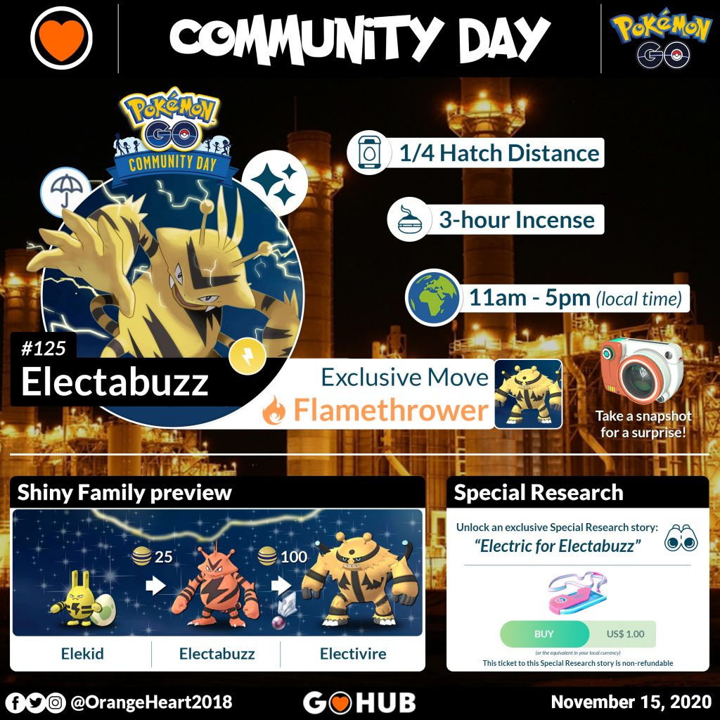 Electabuzz Community Day infographic