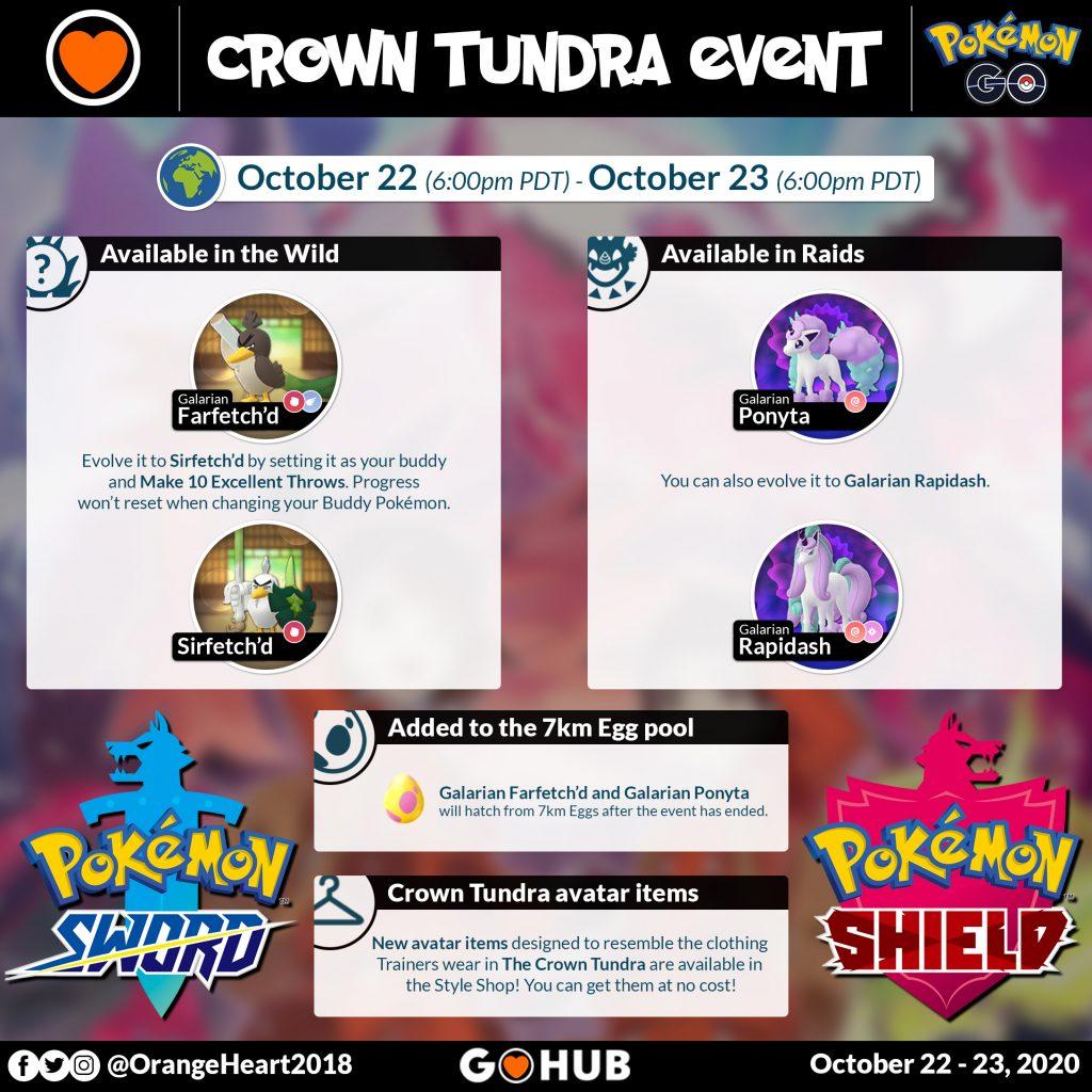 Galarian Ponyta and Sirfetch'd Added To Pokémon GO
