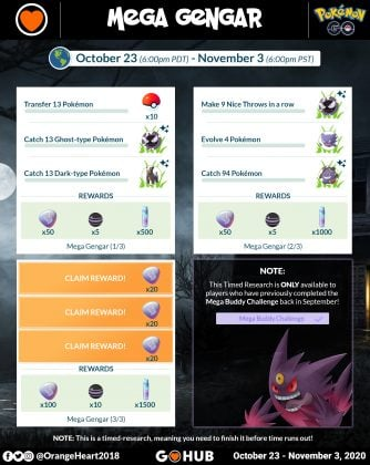 Mega Gengar Timed Research Infographic