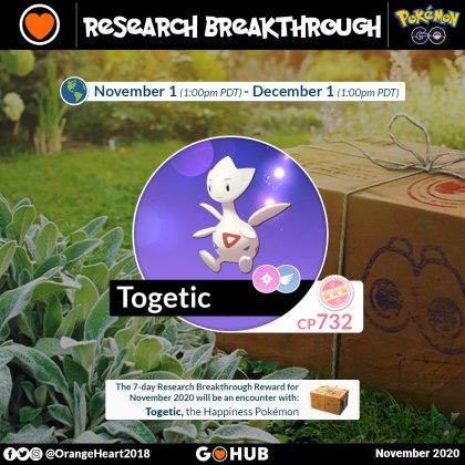 November 2020 Research Breaktrough