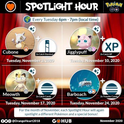 November 2020 Spotlight Hours