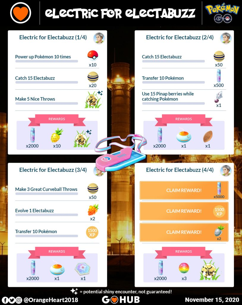 Electric for Electabuzz Quest line tasks and rewards