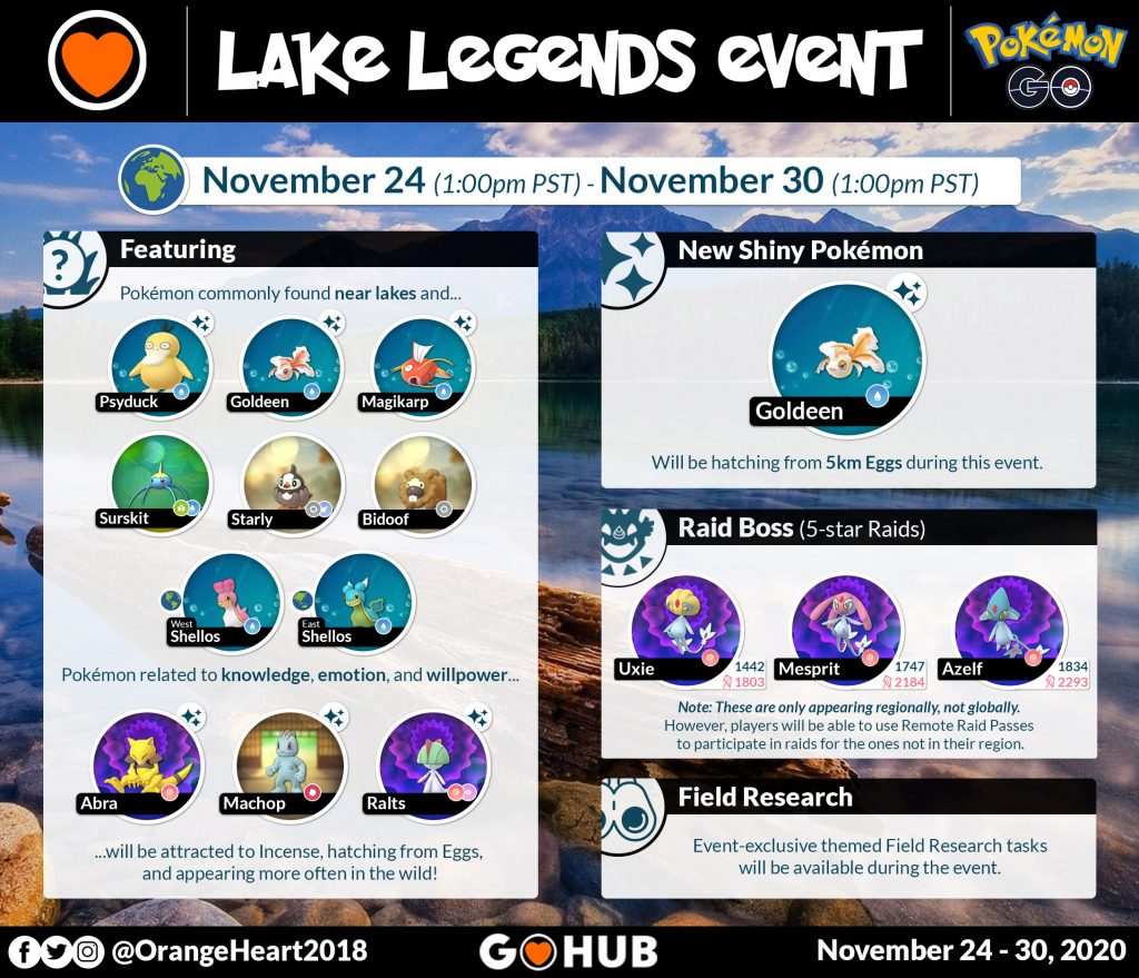 Lake Legends Event infographic
