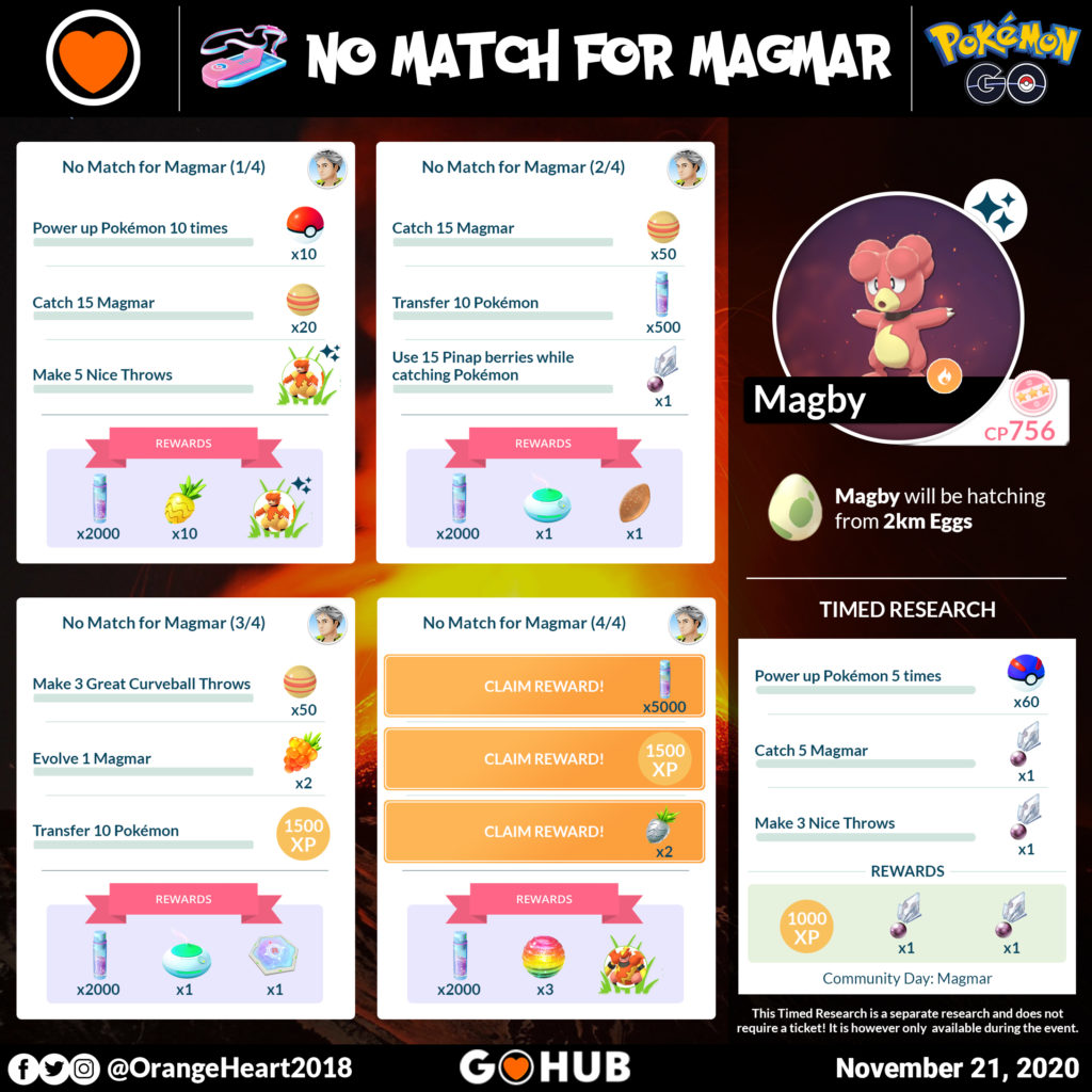 No Match for Magmar Special Research Tasks and Rewards