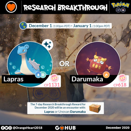 December 2020 Research Breakthrough features Lapras and Darumaka