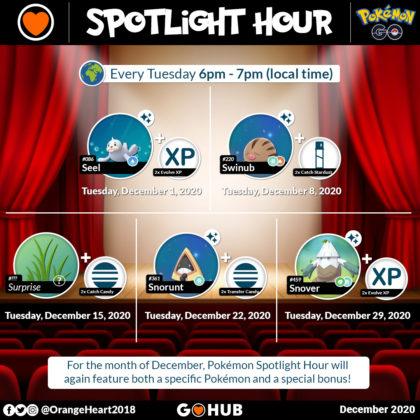 December 2020 Spotlight hours