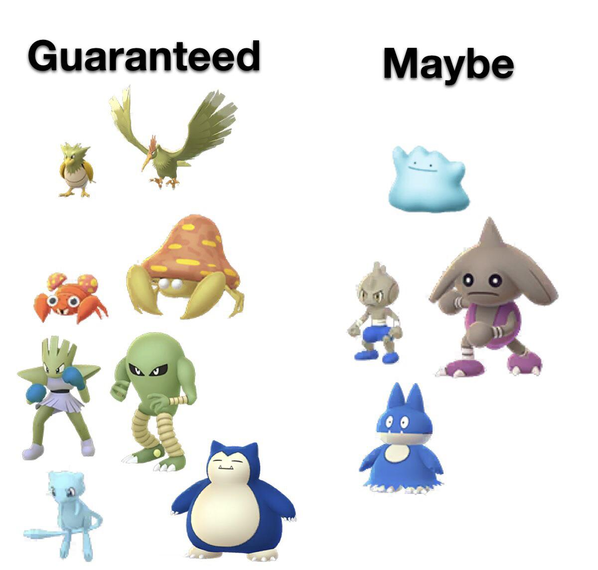 New and potential shiny forms