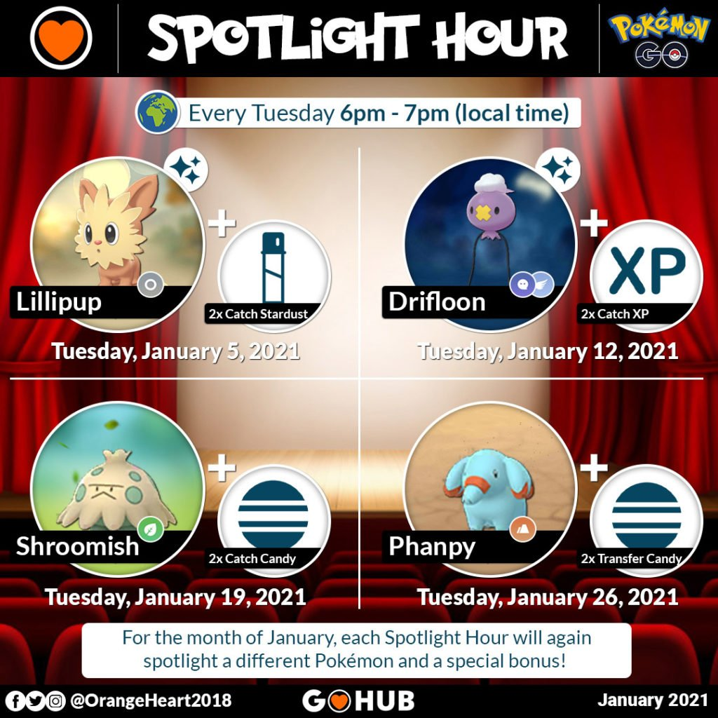 January Pokémon Spotlight Hours